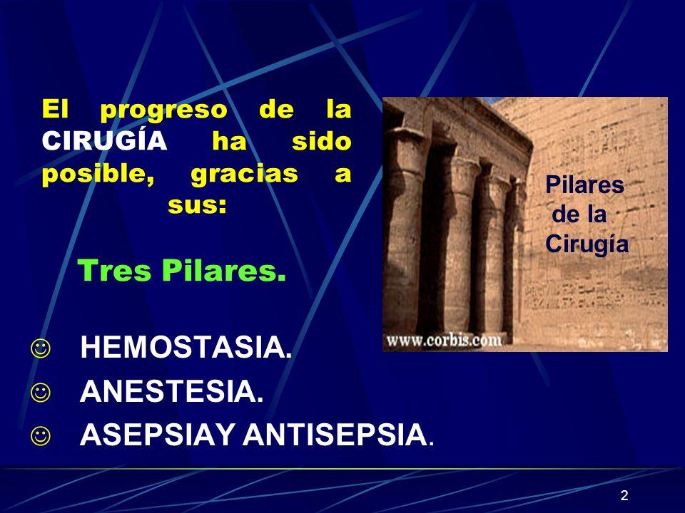 HEMOSTASIA. ANESTESIA. ASEPSIAY ANTISEPSIA.