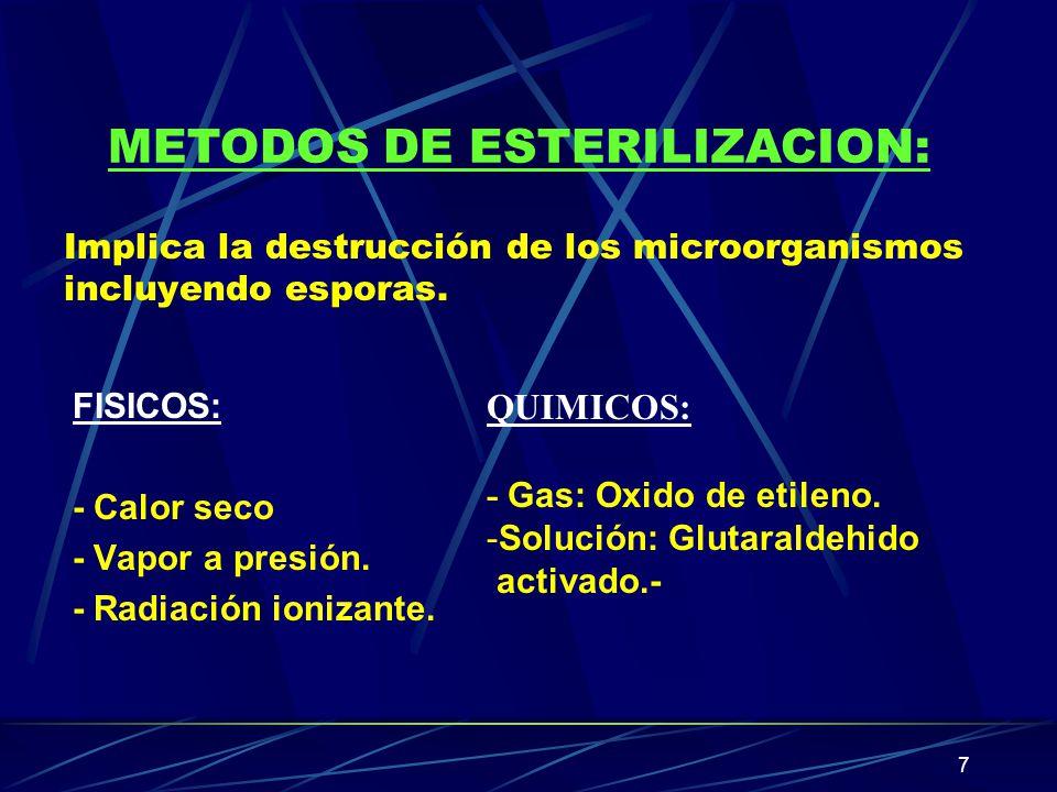 Implica la destrucción de los microorganismos incluyendo esporas.