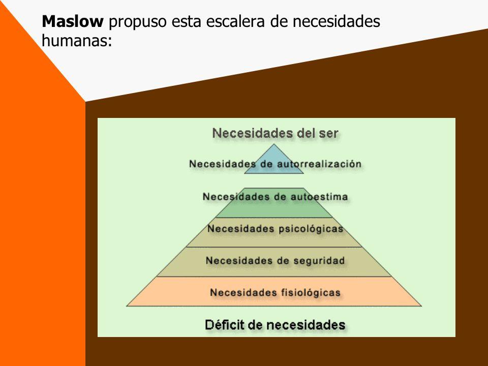 Maslow propuso esta escalera de necesidades humanas: