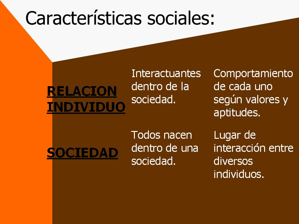 Características sociales: