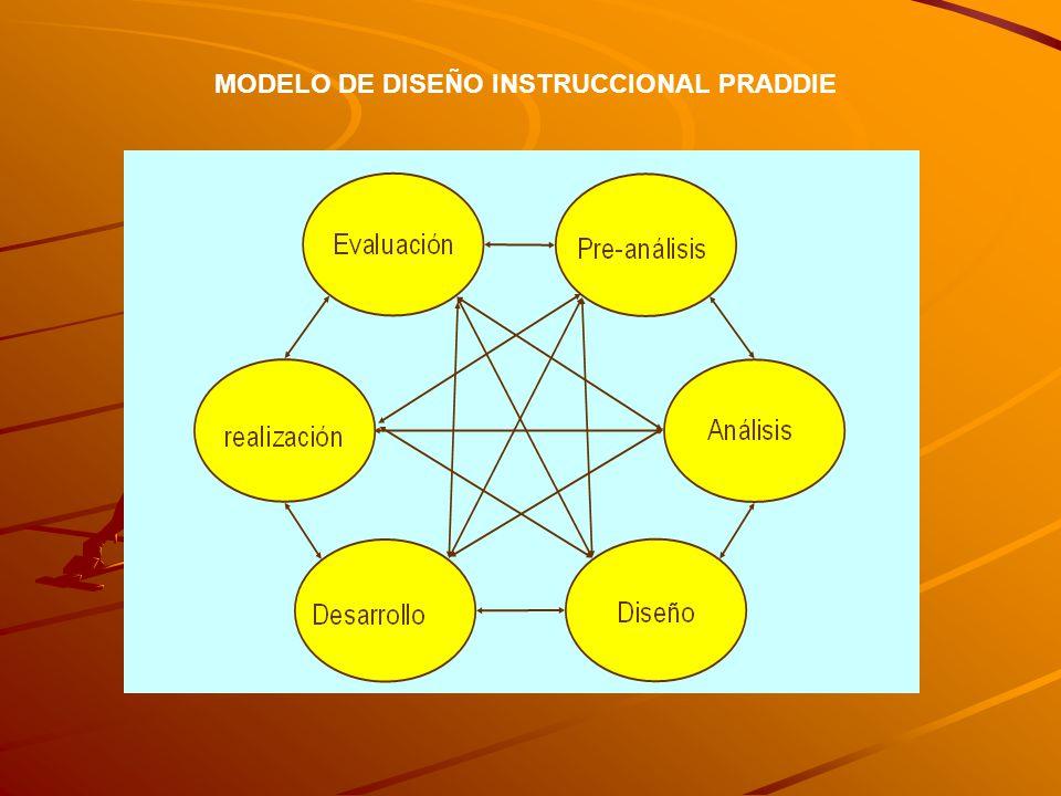 MODELO DE DISEÑO INSTRUCCIONAL PRADDIE