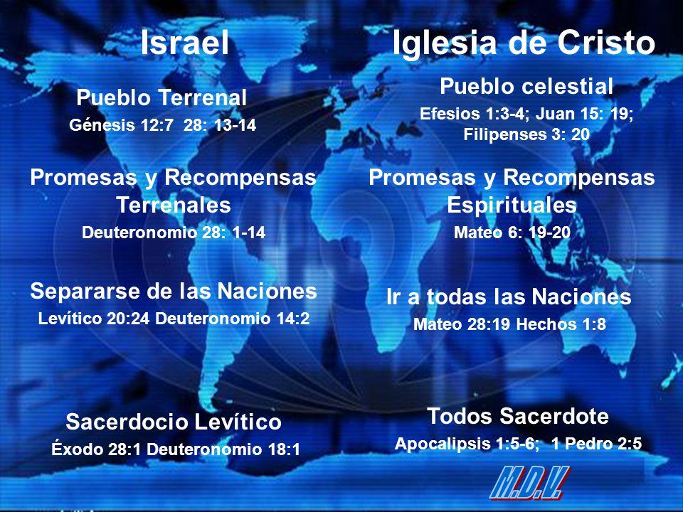 Israel Iglesia de Cristo M.D.V. Pueblo celestial Pueblo Terrenal