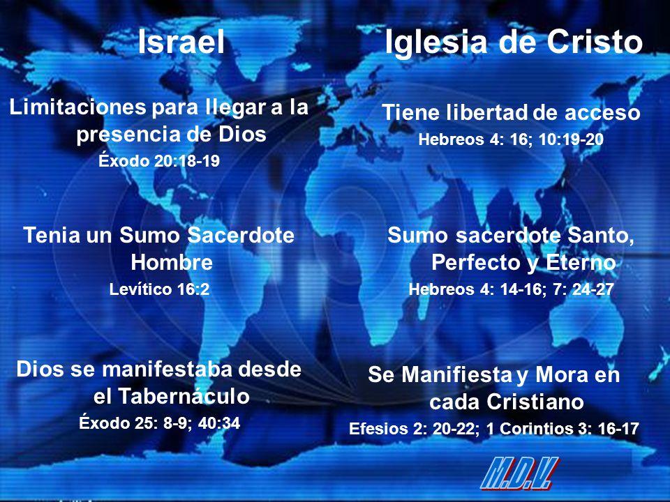 Israel Iglesia de Cristo M.D.V.