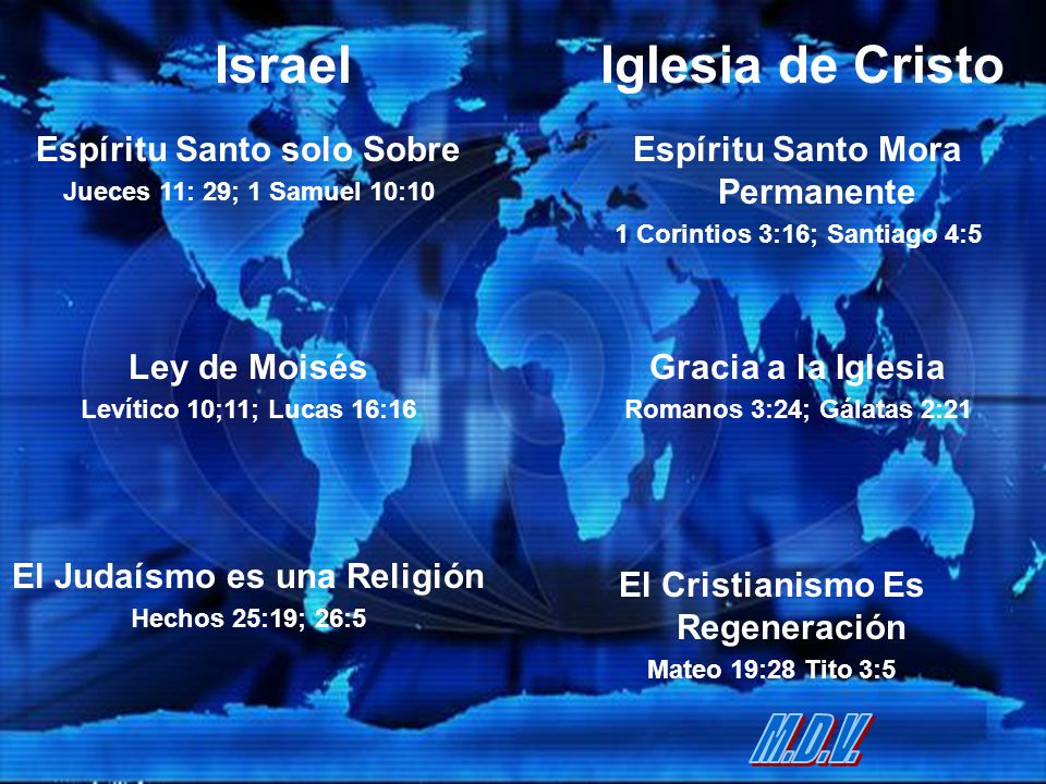 Israel Iglesia de Cristo M.D.V. Espíritu Santo solo Sobre