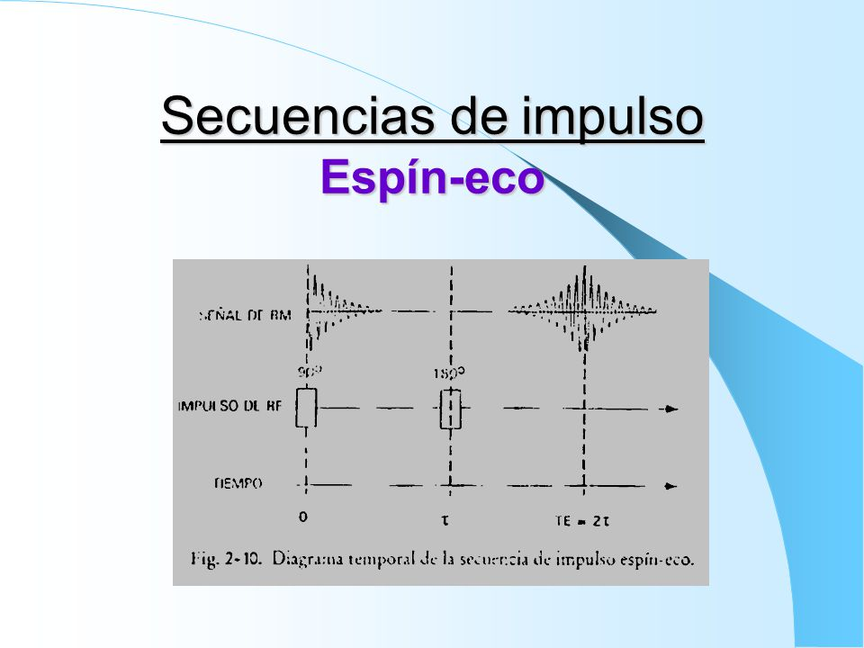 Secuencias de impulso Espín-eco