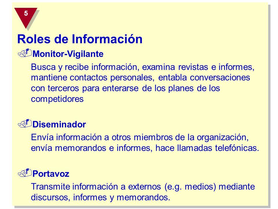 Roles de Información Monitor-Vigilante Diseminador