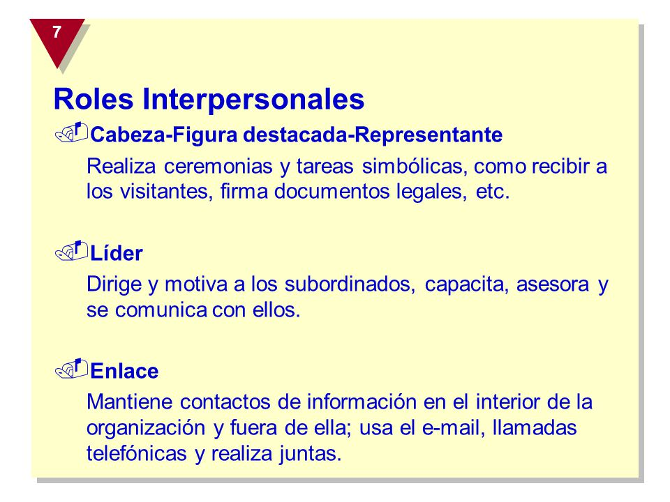 Roles Interpersonales