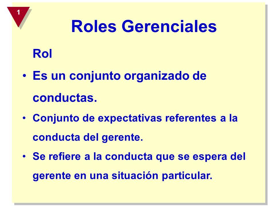 Roles Gerenciales Rol Es un conjunto organizado de conductas.