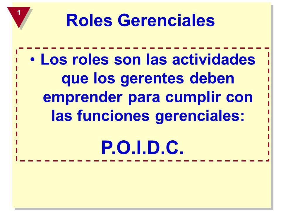 P.O.I.D.C. Roles Gerenciales