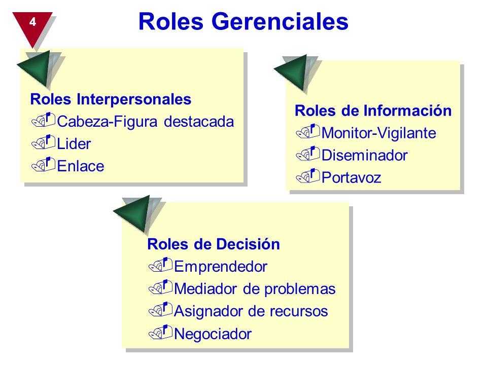 Roles Gerenciales Roles Interpersonales Cabeza-Figura destacada Lider