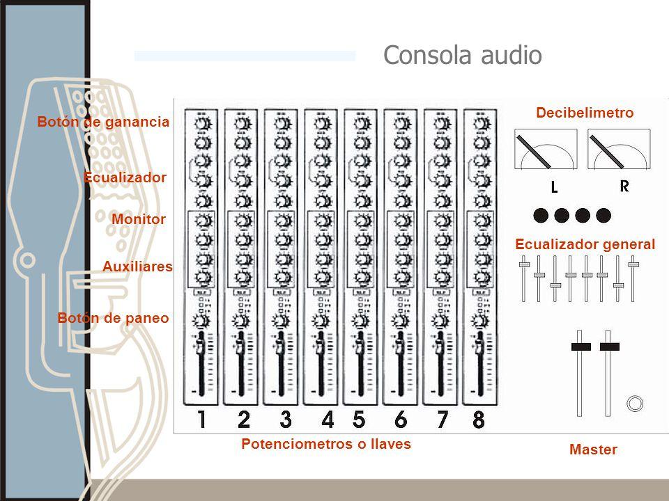 Consola audio Decibelimetro Botón de ganancia Ecualizador Monitor