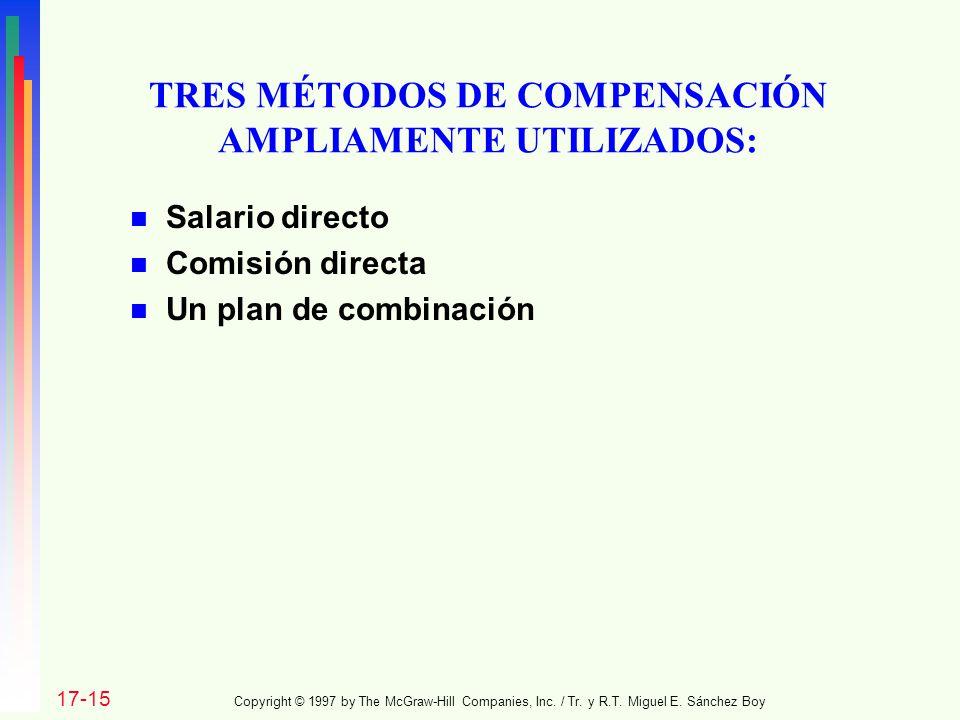 TRES MÉTODOS DE COMPENSACIÓN AMPLIAMENTE UTILIZADOS: