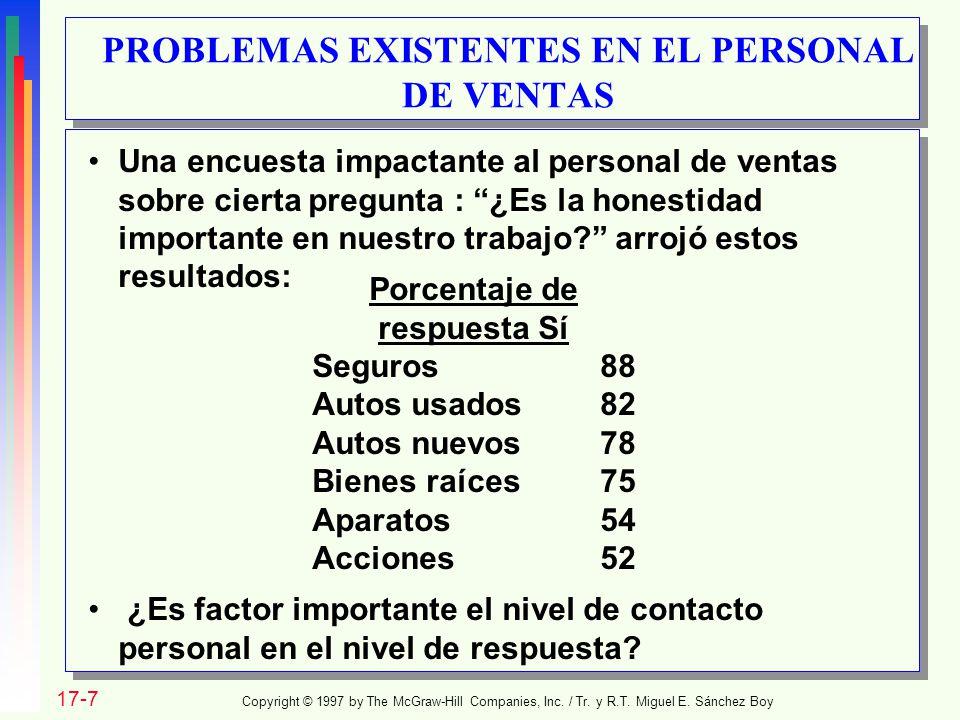 PROBLEMAS EXISTENTES EN EL PERSONAL DE VENTAS