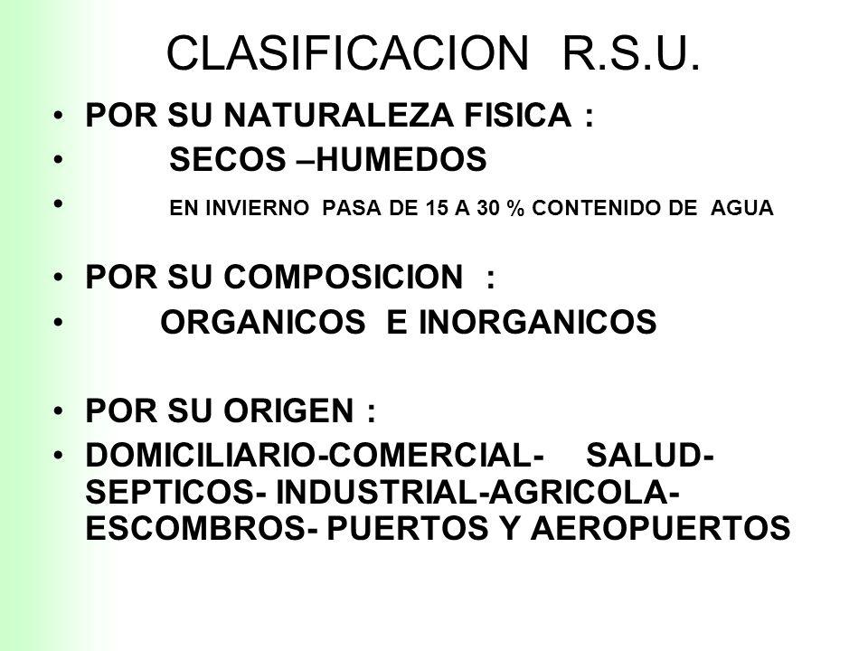 CLASIFICACION R.S.U. POR SU NATURALEZA FISICA : SECOS –HUMEDOS