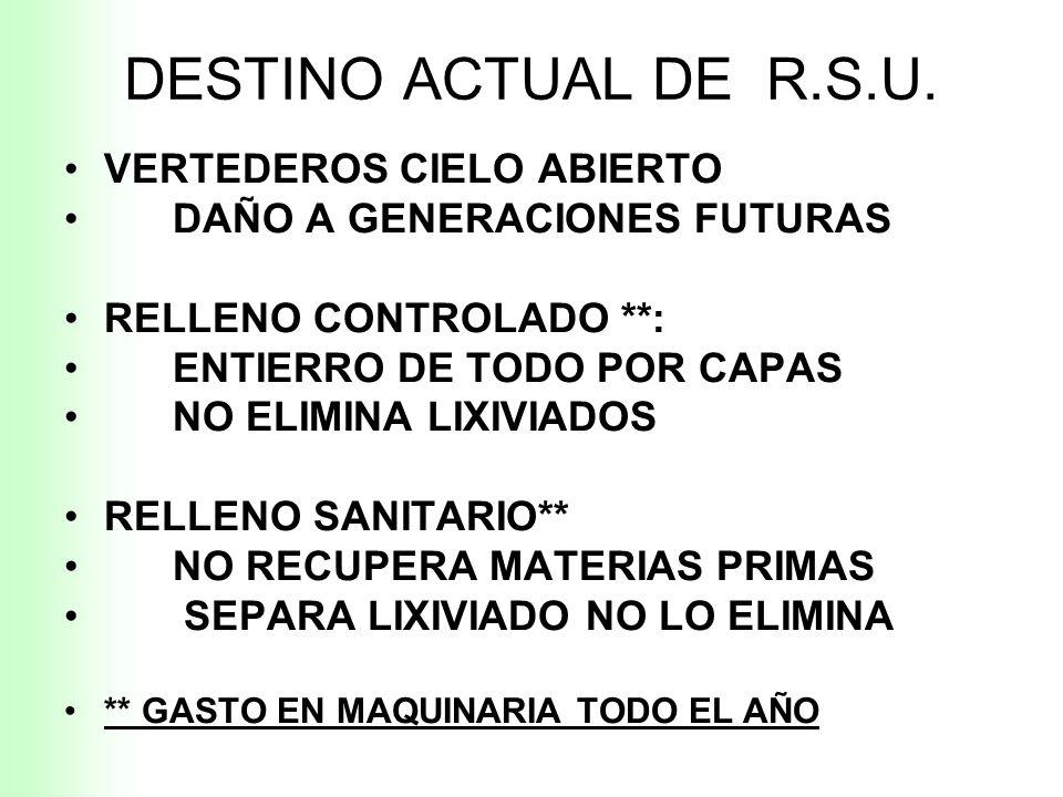 DESTINO ACTUAL DE R.S.U. VERTEDEROS CIELO ABIERTO