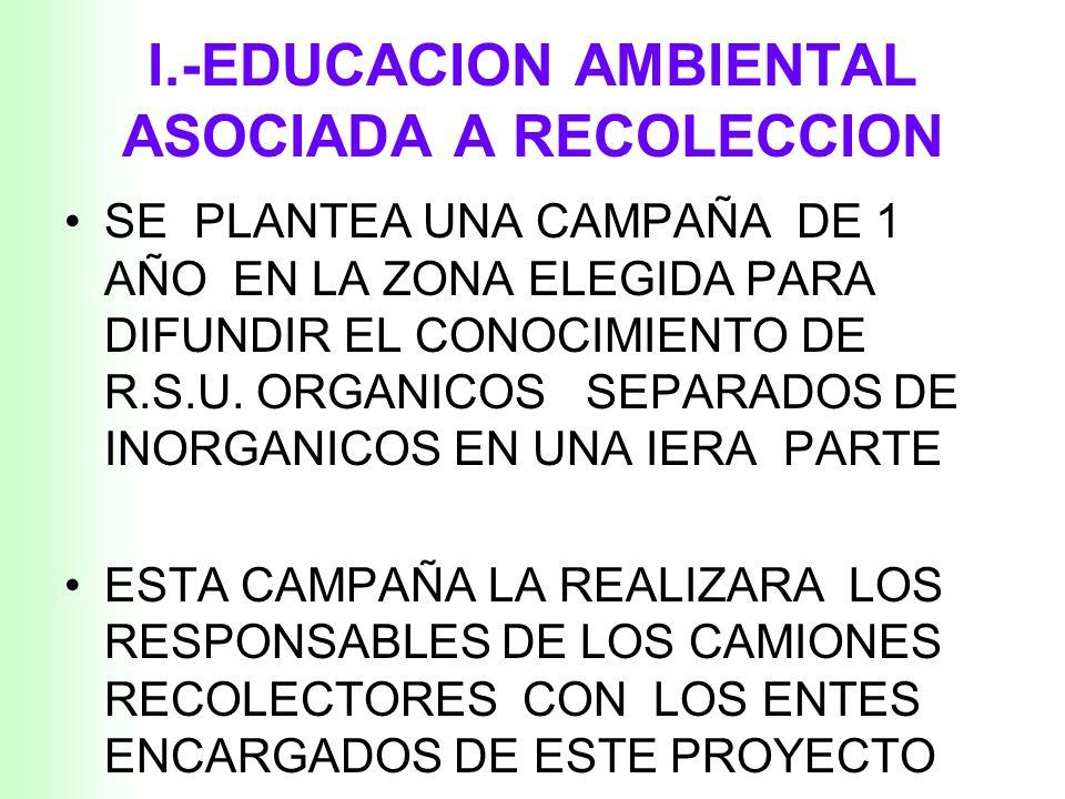I.-EDUCACION AMBIENTAL ASOCIADA A RECOLECCION