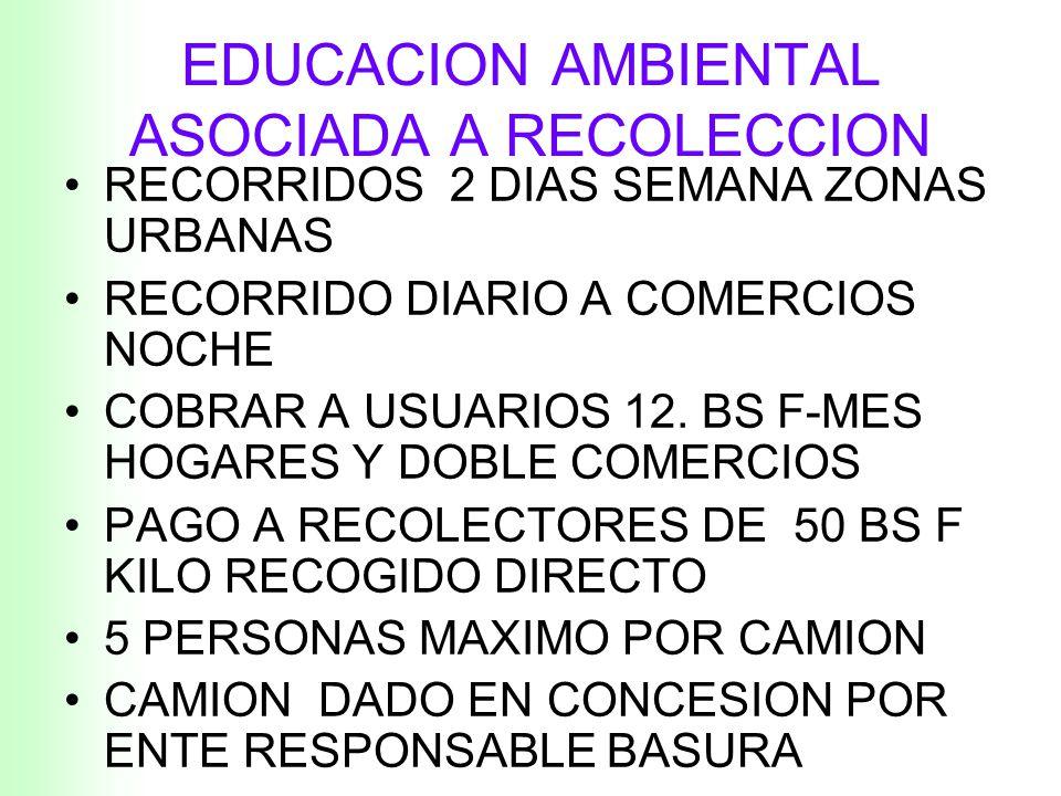 EDUCACION AMBIENTAL ASOCIADA A RECOLECCION