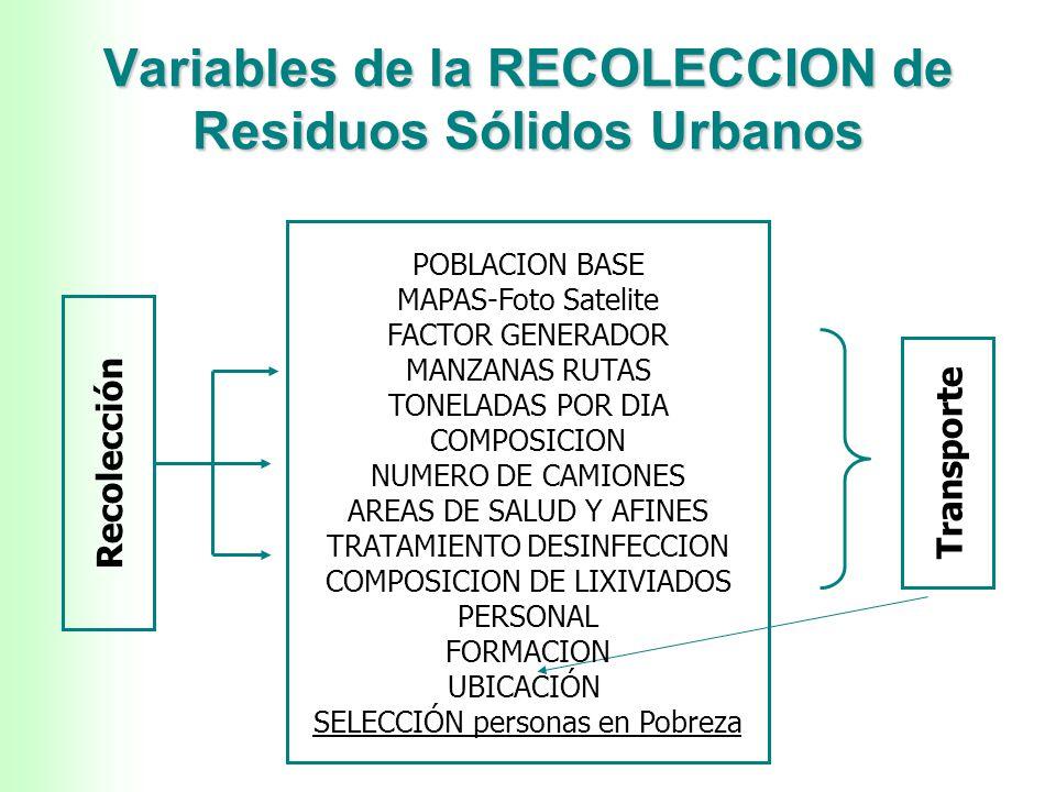 Variables de la RECOLECCION de Residuos Sólidos Urbanos