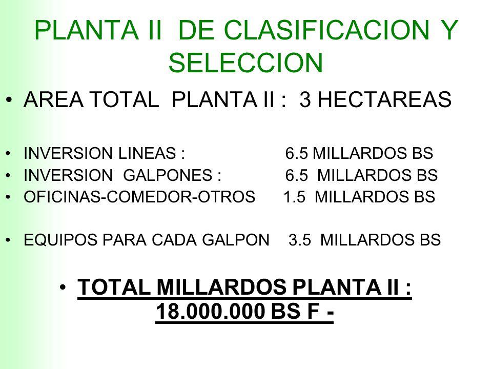 PLANTA II DE CLASIFICACION Y SELECCION