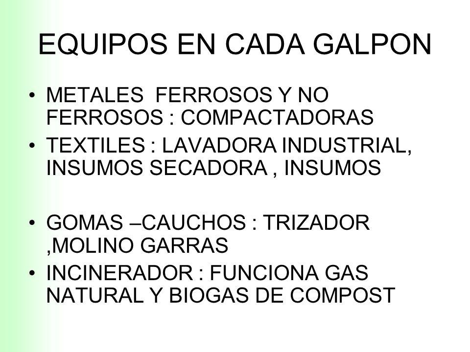 EQUIPOS EN CADA GALPON METALES FERROSOS Y NO FERROSOS : COMPACTADORAS