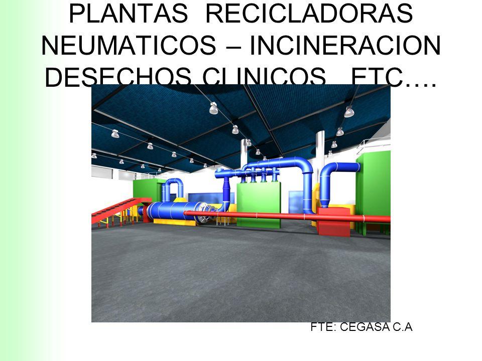 PLANTAS RECICLADORAS NEUMATICOS – INCINERACION DESECHOS CLINICOS ETC….