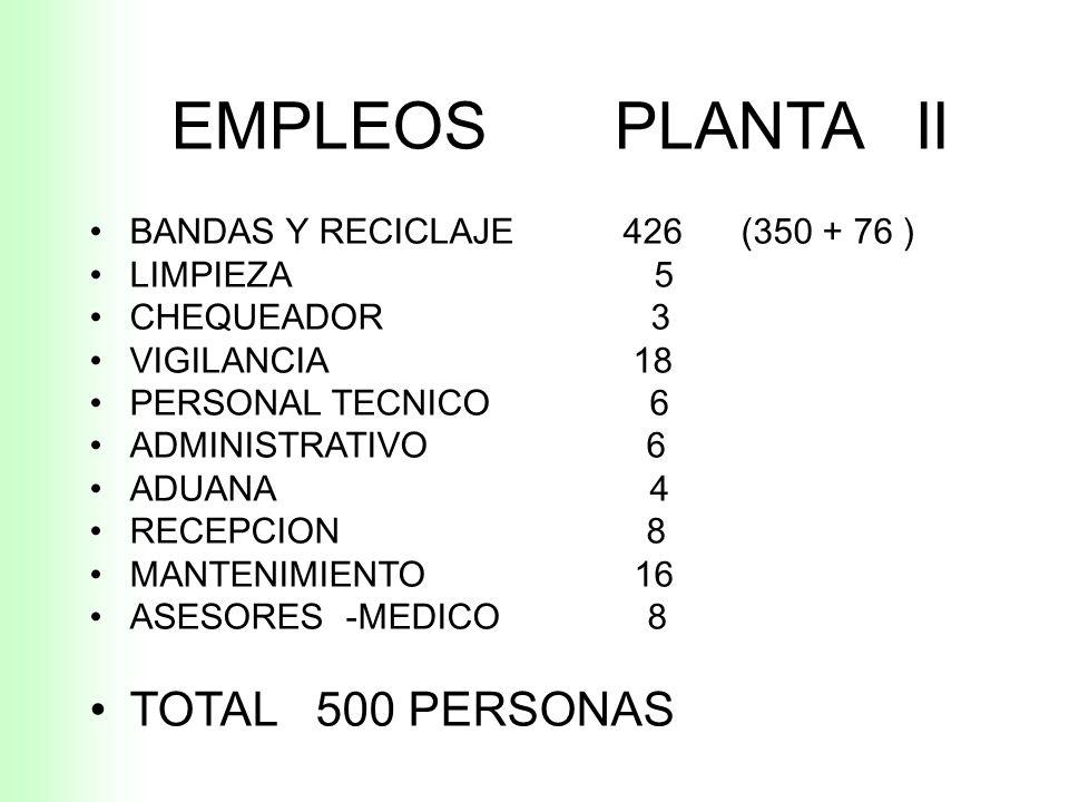 EMPLEOS PLANTA II TOTAL 500 PERSONAS