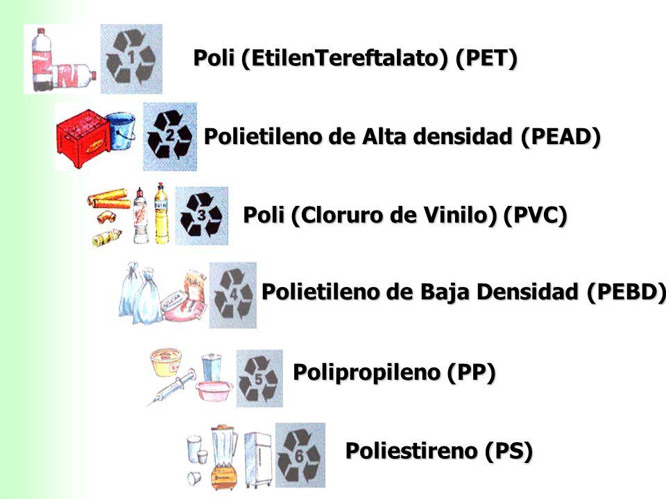 Poli (EtilenTereftalato) (PET)
