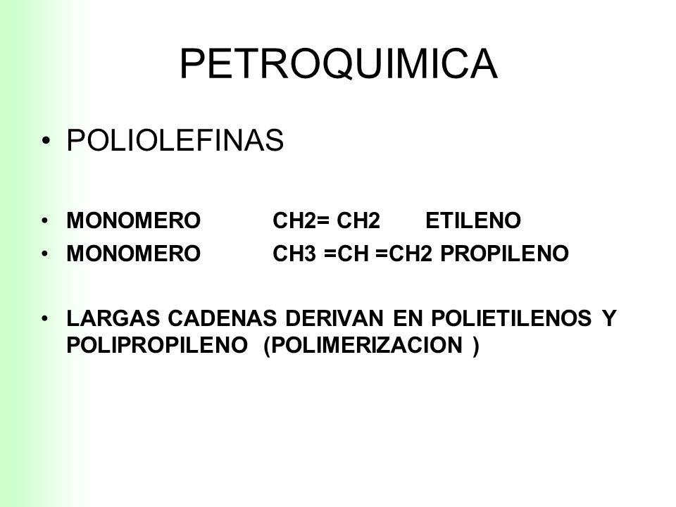 PETROQUIMICA POLIOLEFINAS MONOMERO CH2= CH2 ETILENO