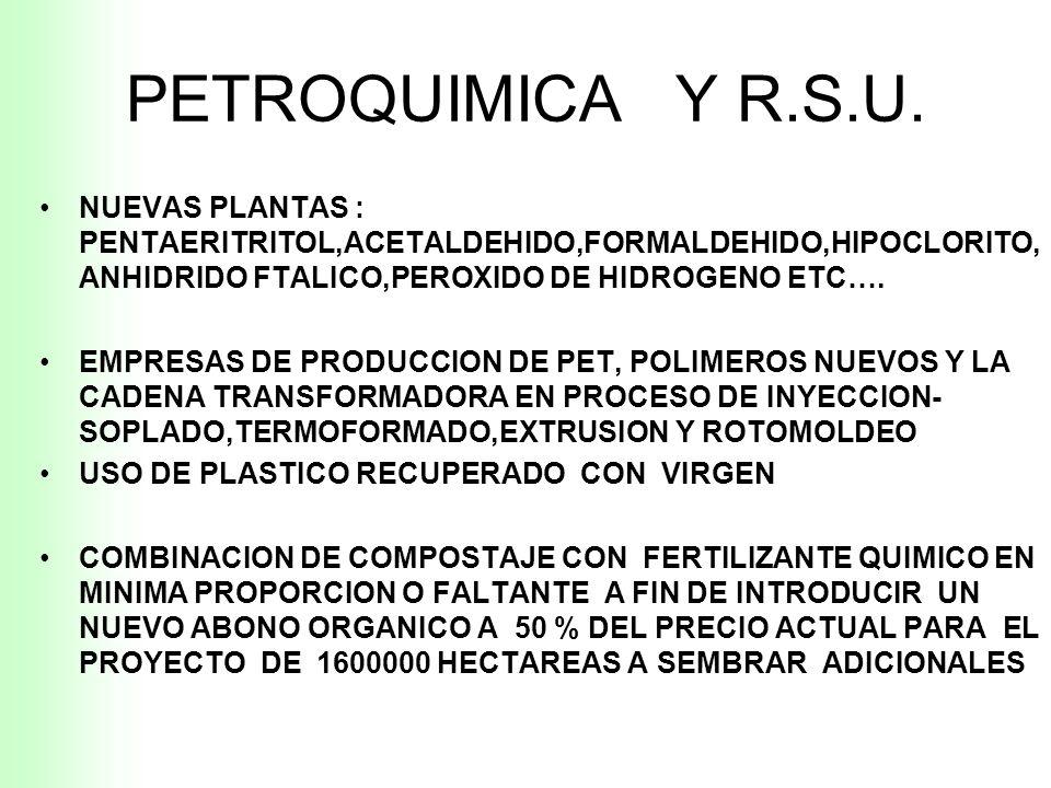 PETROQUIMICA Y R.S.U. NUEVAS PLANTAS : PENTAERITRITOL,ACETALDEHIDO,FORMALDEHIDO,HIPOCLORITO,ANHIDRIDO FTALICO,PEROXIDO DE HIDROGENO ETC….