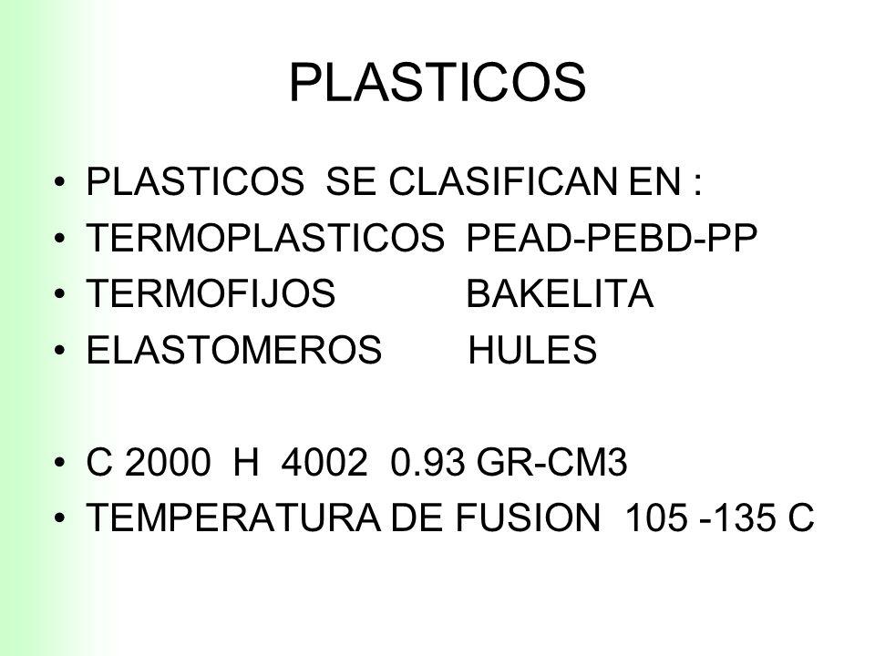 PLASTICOS PLASTICOS SE CLASIFICAN EN : TERMOPLASTICOS PEAD-PEBD-PP