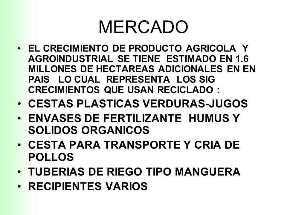 MERCADO CESTAS PLASTICAS VERDURAS-JUGOS
