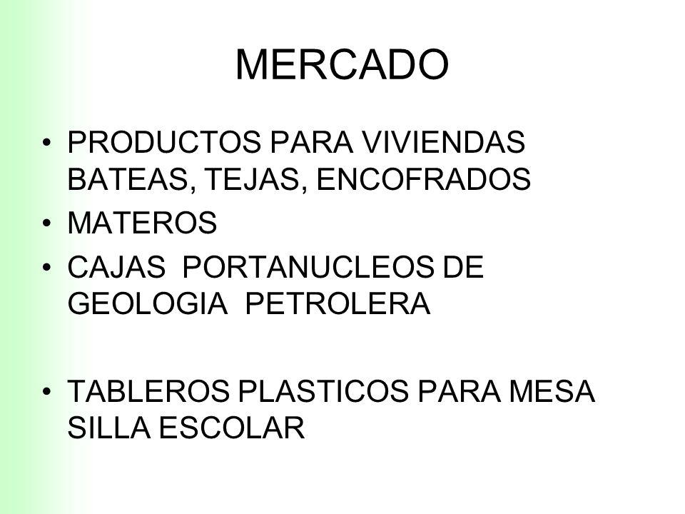 MERCADO PRODUCTOS PARA VIVIENDAS BATEAS, TEJAS, ENCOFRADOS MATEROS