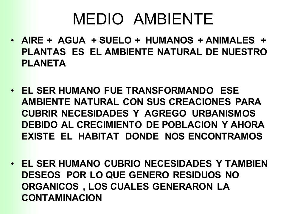 MEDIO AMBIENTE AIRE + AGUA + SUELO + HUMANOS + ANIMALES + PLANTAS ES EL AMBIENTE NATURAL DE NUESTRO PLANETA.