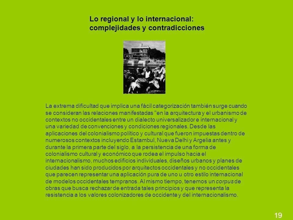 Lo regional y lo internacional: complejidades y contradicciones