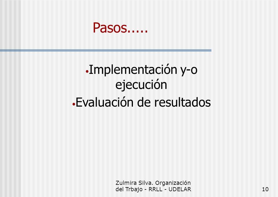 Pasos..... Implementación y-o ejecución Evaluación de resultados