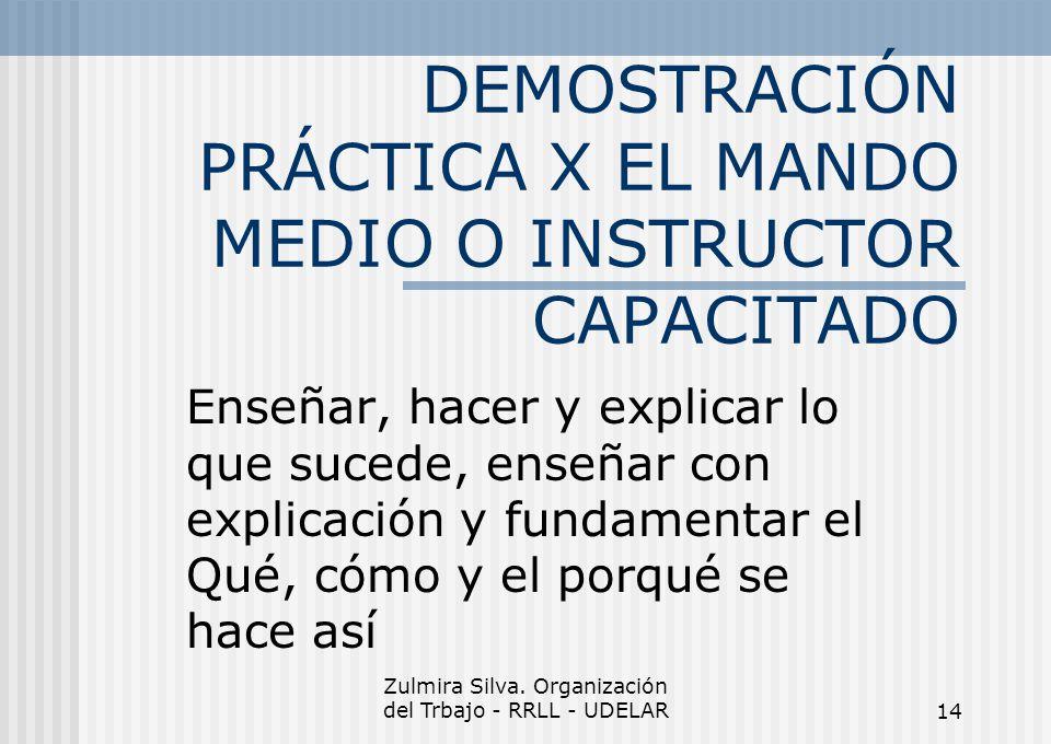 DEMOSTRACIÓN PRÁCTICA X EL MANDO MEDIO O INSTRUCTOR CAPACITADO