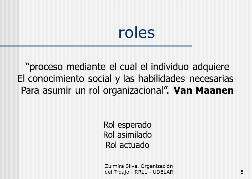 roles proceso mediante el cual el individuo adquiere