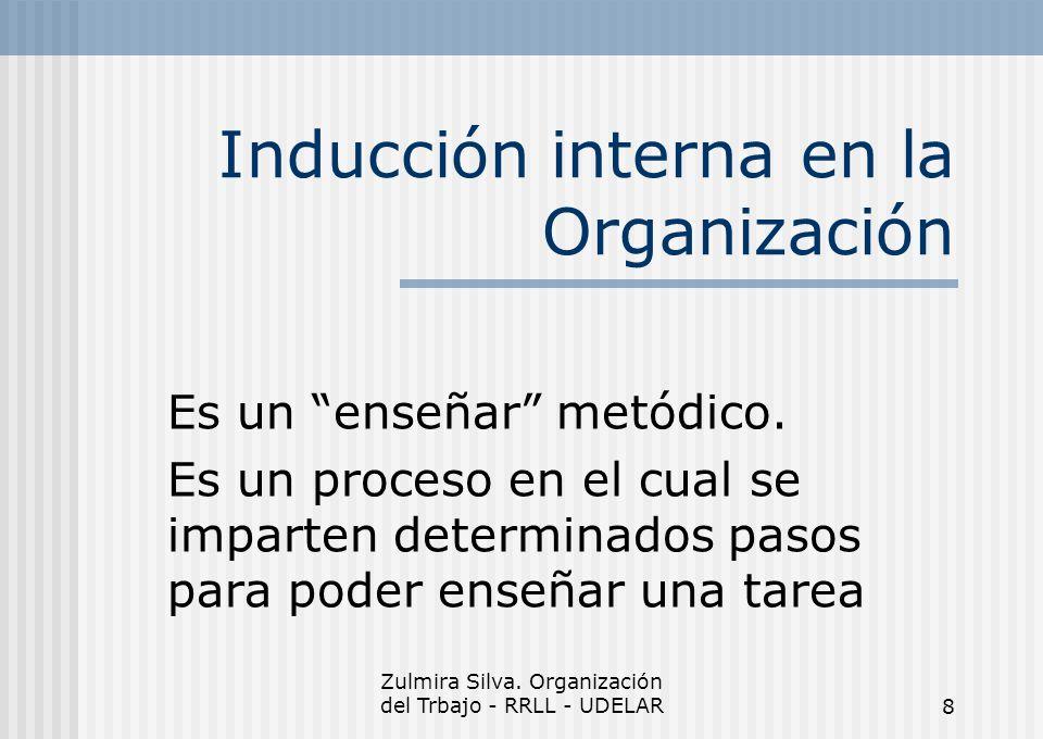 Inducción interna en la Organización