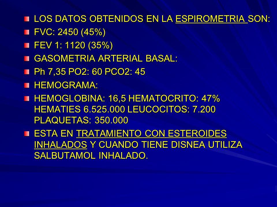 LOS DATOS OBTENIDOS EN LA ESPIROMETRIA SON: