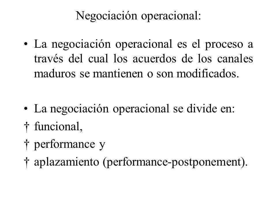 Negociación operacional: