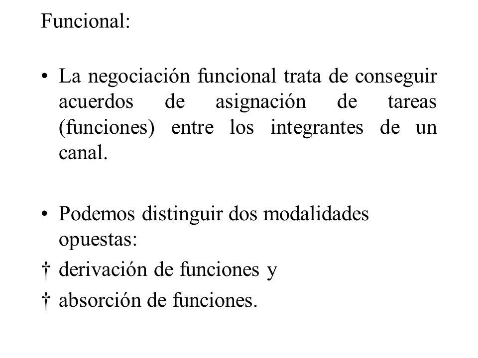 Funcional: La negociación funcional trata de conseguir acuerdos de asignación de tareas (funciones) entre los integrantes de un canal.