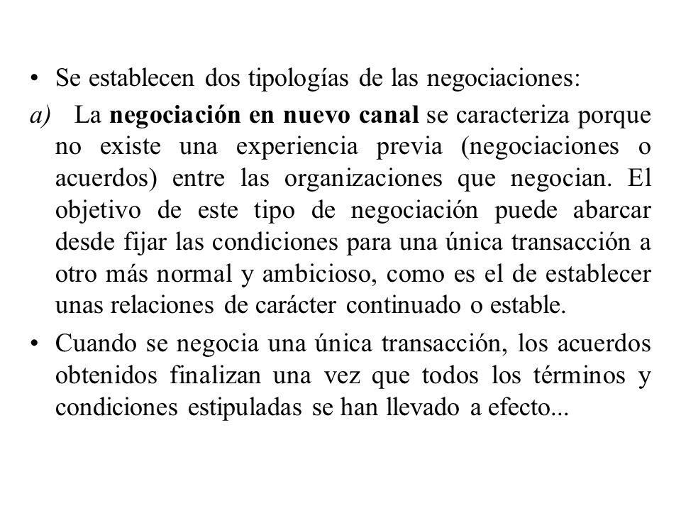 Se establecen dos tipologías de las negociaciones: