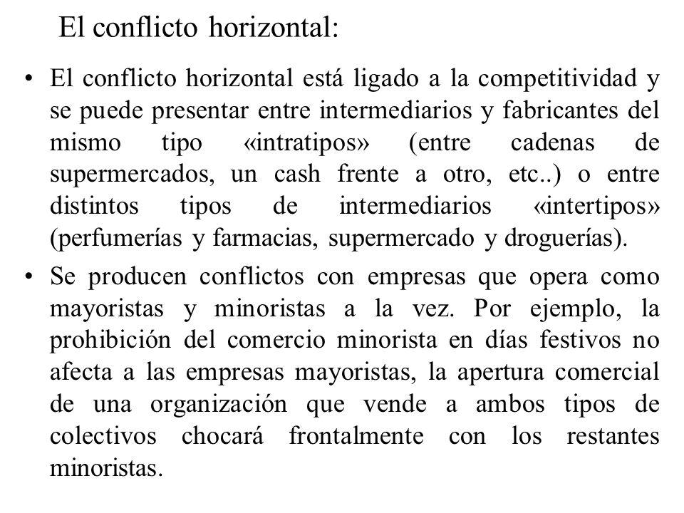 El conflicto horizontal: