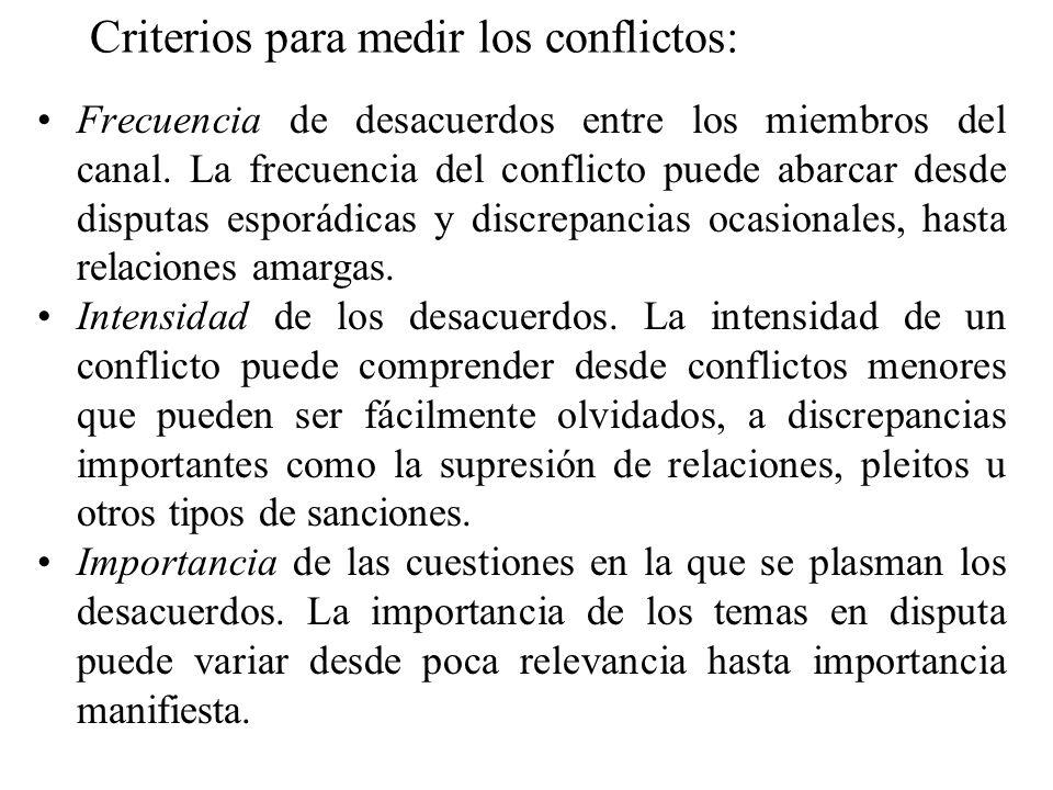 Criterios para medir los conflictos: