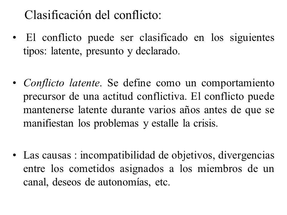 Clasificación del conflicto: