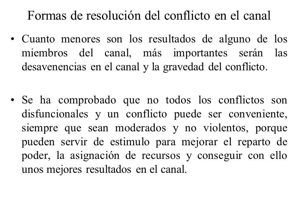 Formas de resolución del conflicto en el canal