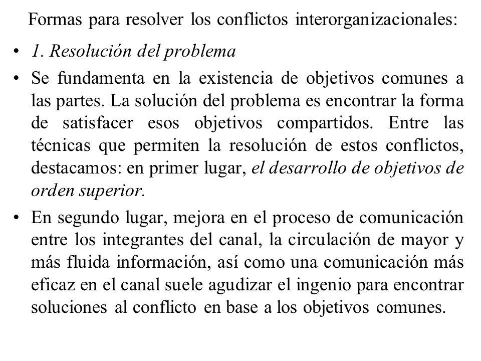 Formas para resolver los conflictos interorganizacionales: