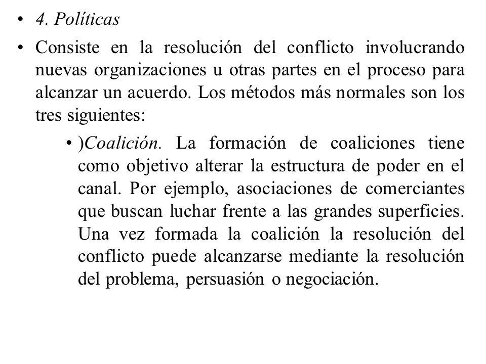 4. Políticas