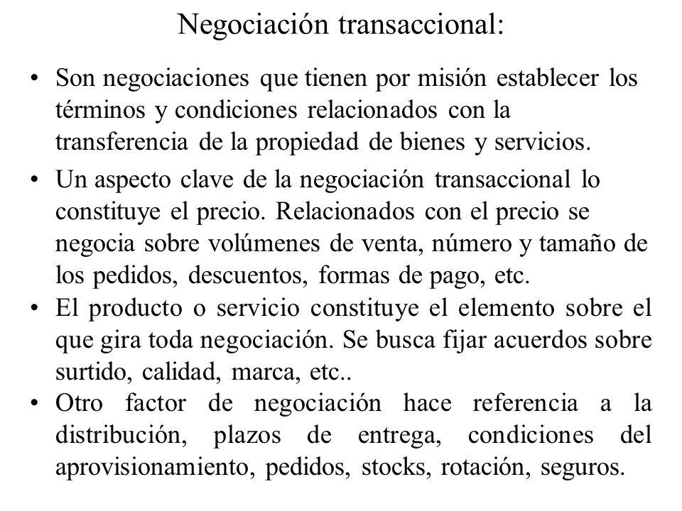 Negociación transaccional: