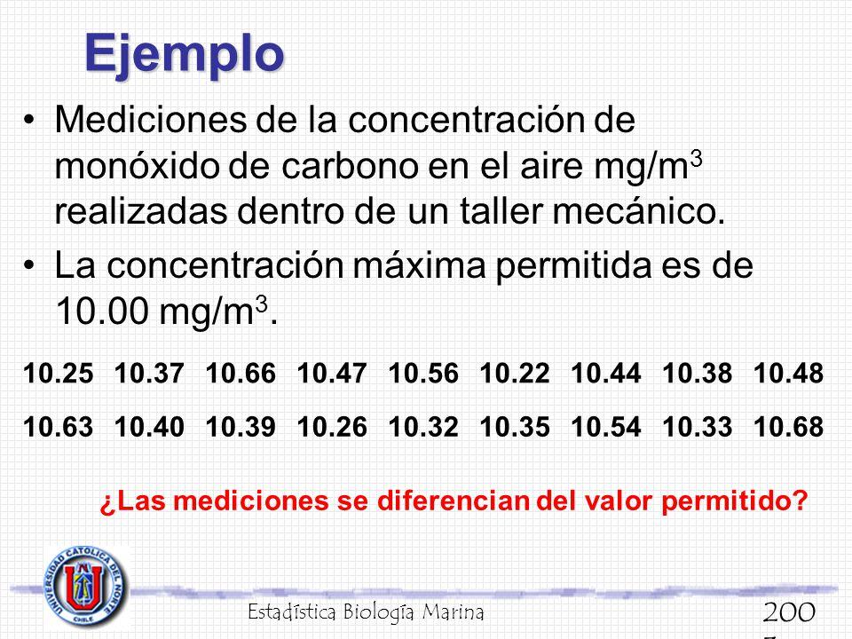 Ejemplo Mediciones de la concentración de monóxido de carbono en el aire mg/m3 realizadas dentro de un taller mecánico.